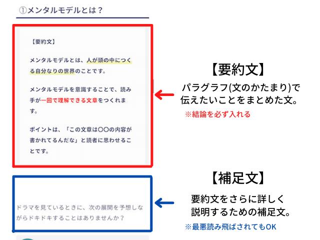 要約文の説明画像